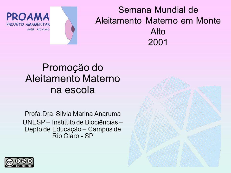 Semana Mundial de Aleitamento Materno em Monte Alto 2001 Promoção do Aleitamento Materno na escola Profa.Dra. Silvia Marina Anaruma UNESP – Instituto