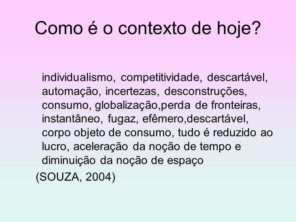 Como é o contexto de hoje? individualismo, competitividade, descartável, automação, incertezas, desconstruções, consumo, globalização,perda de frontei