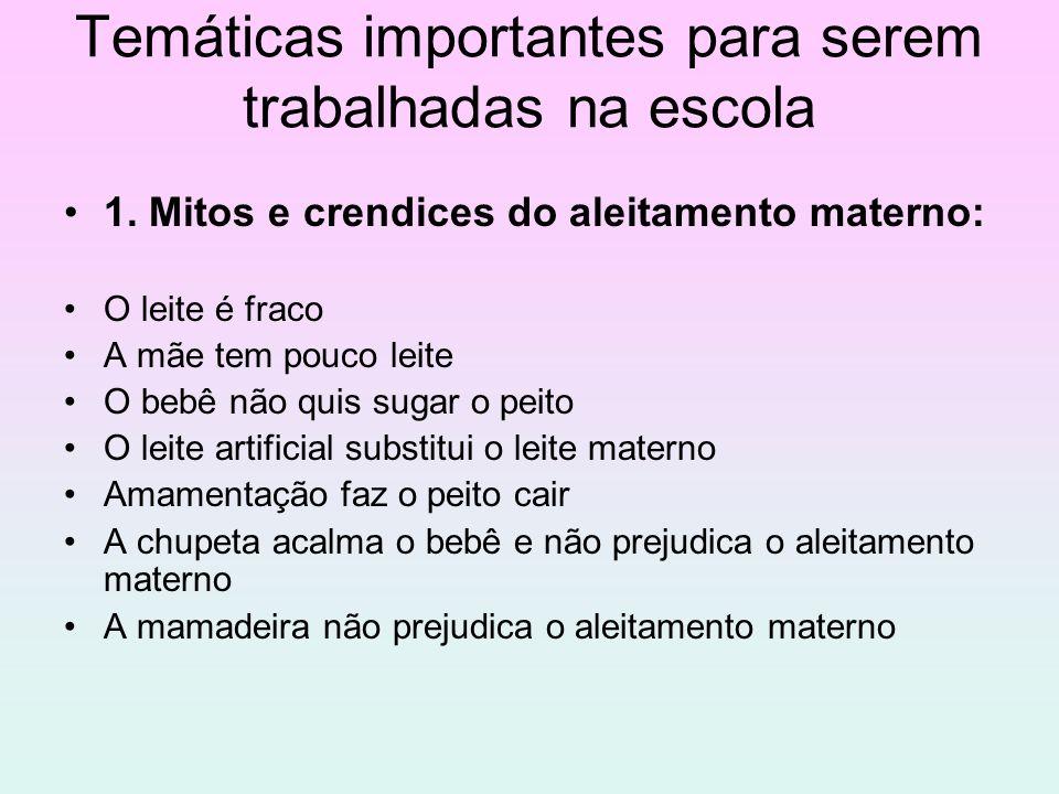 Temáticas importantes para serem trabalhadas na escola 1. Mitos e crendices do aleitamento materno: O leite é fraco A mãe tem pouco leite O bebê não q