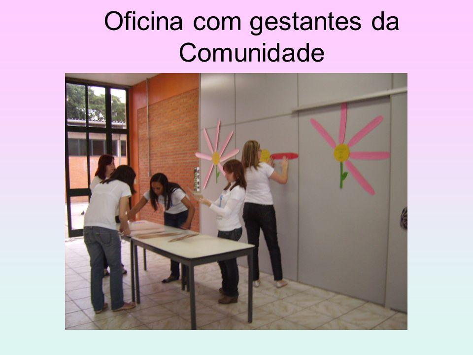 Oficina com gestantes da Comunidade