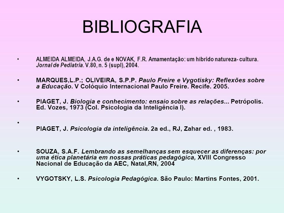 BIBLIOGRAFIA ALMEIDA ALMEIDA, J.A.G. de e NOVAK, F.R. Amamentação: um híbrido natureza- cultura. Jornal de Pediatria. V.80, n. 5 (supl), 2004. MARQUES