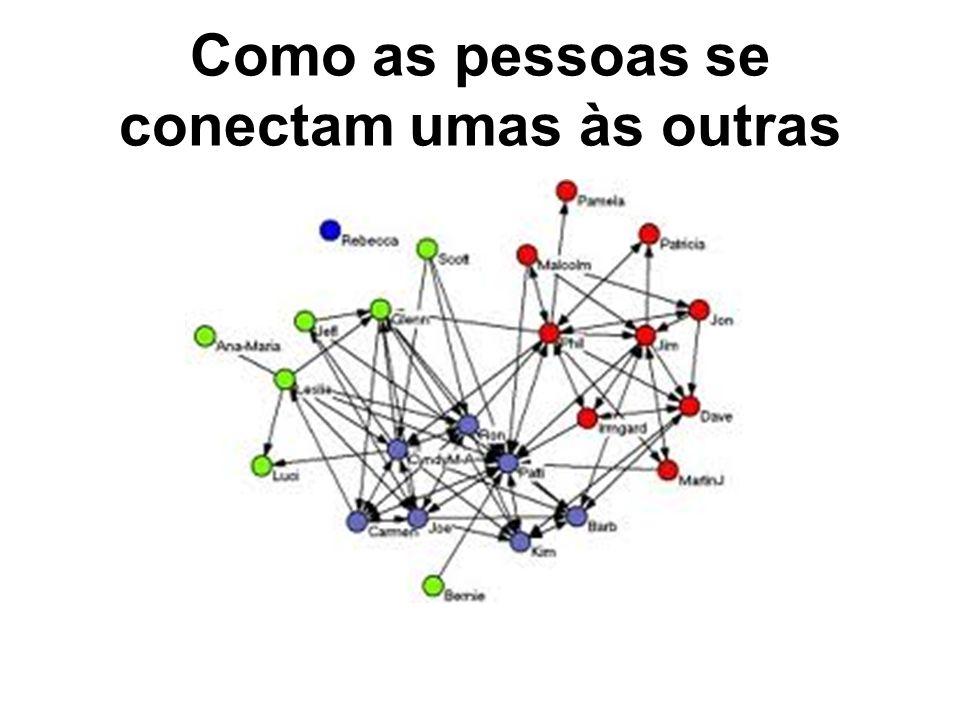 Como as pessoas se conectam umas às outras