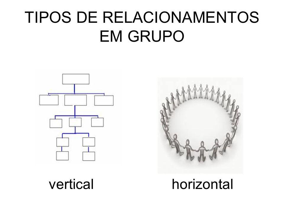 TIPOS DE RELACIONAMENTOS EM GRUPO verticalhorizontal