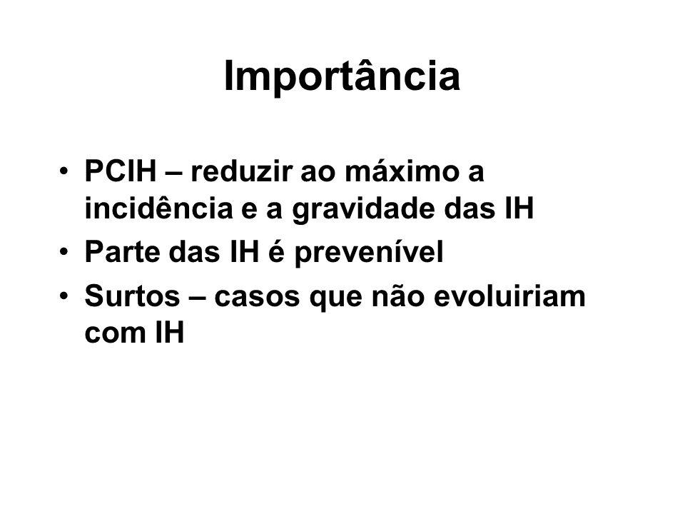Importância PCIH – reduzir ao máximo a incidência e a gravidade das IH Parte das IH é prevenível Surtos – casos que não evoluiriam com IH
