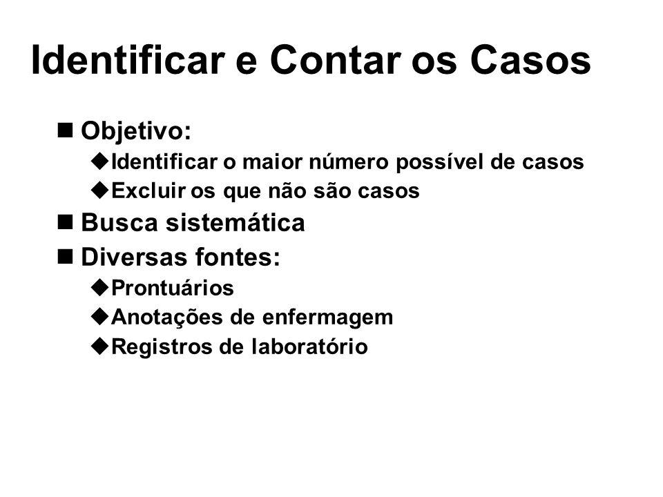 Identificar e Contar os Casos Objetivo: Identificar o maior número possível de casos Excluir os que não são casos Busca sistemática Diversas fontes: P