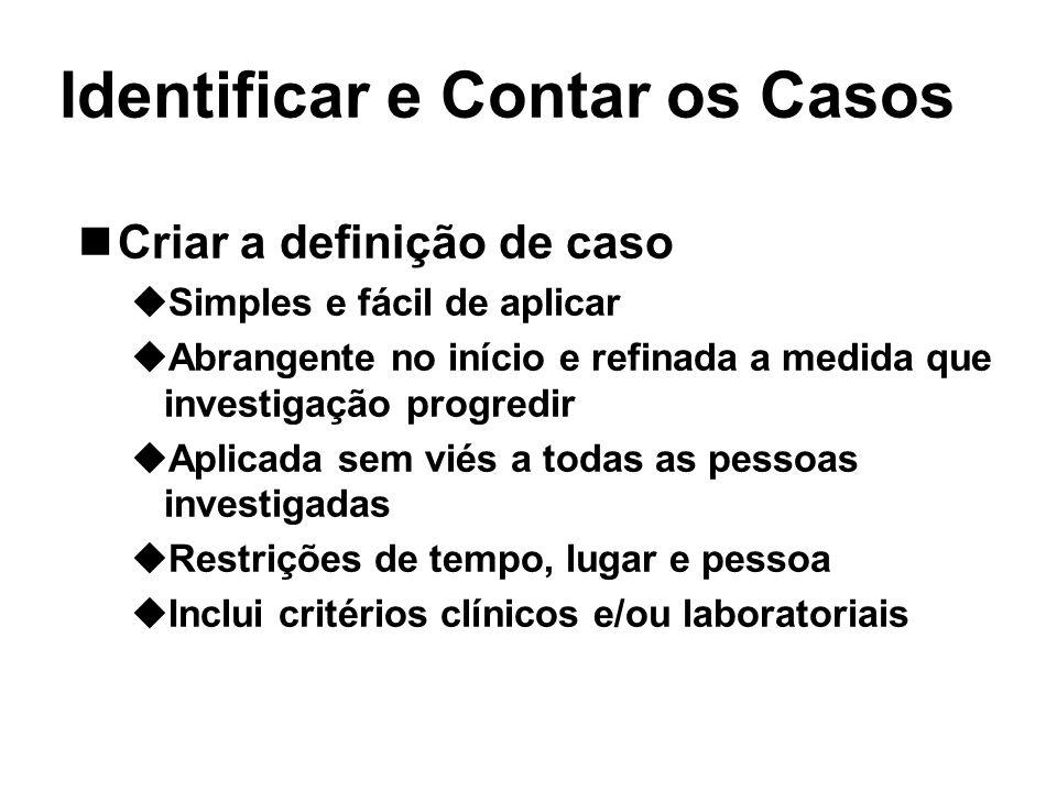 Identificar e Contar os Casos Criar a definição de caso Simples e fácil de aplicar Abrangente no início e refinada a medida que investigação progredir