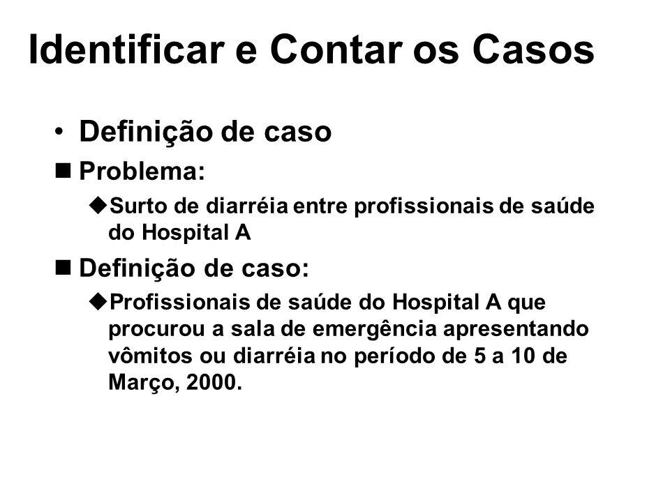 Identificar e Contar os Casos Definição de caso Problema: Surto de diarréia entre profissionais de saúde do Hospital A Definição de caso: Profissionai