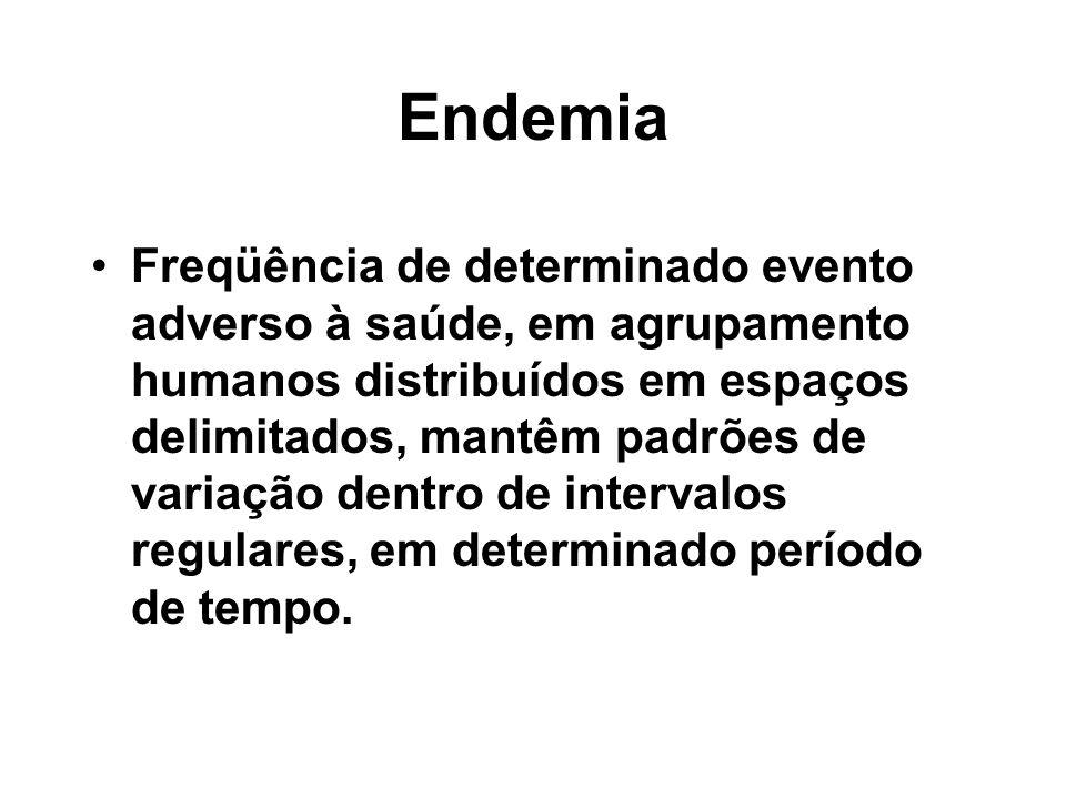 Endemia Freqüência de determinado evento adverso à saúde, em agrupamento humanos distribuídos em espaços delimitados, mantêm padrões de variação dentr