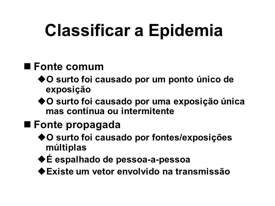 Classificar a Epidemia Fonte comum O surto foi causado por um ponto único de exposição O surto foi causado por uma exposição única mas contínua ou int