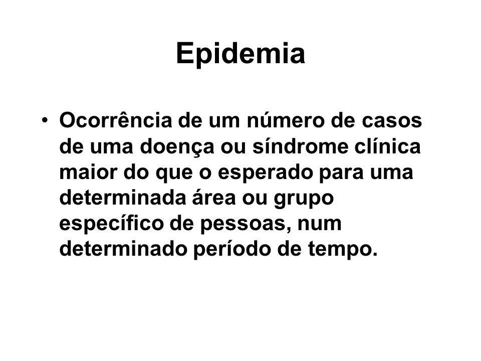Epidemia Ocorrência de um número de casos de uma doença ou síndrome clínica maior do que o esperado para uma determinada área ou grupo específico de p