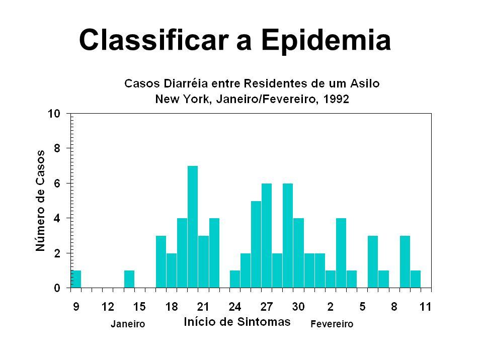 JaneiroFevereiro Classificar a Epidemia