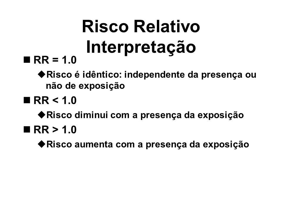 RR = 1.0 Risco é idêntico: independente da presença ou não de exposição RR < 1.0 Risco diminui com a presença da exposição RR > 1.0 Risco aumenta com