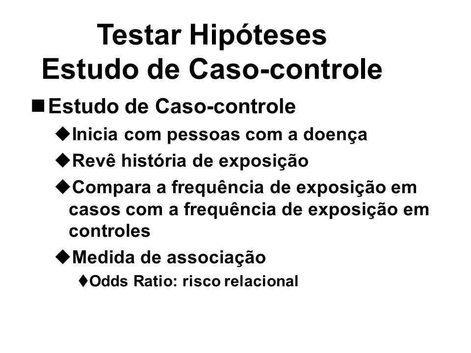 Testar Hipóteses Estudo de Caso-controle Estudo de Caso-controle Inicia com pessoas com a doença Revê história de exposição Compara a frequência de ex
