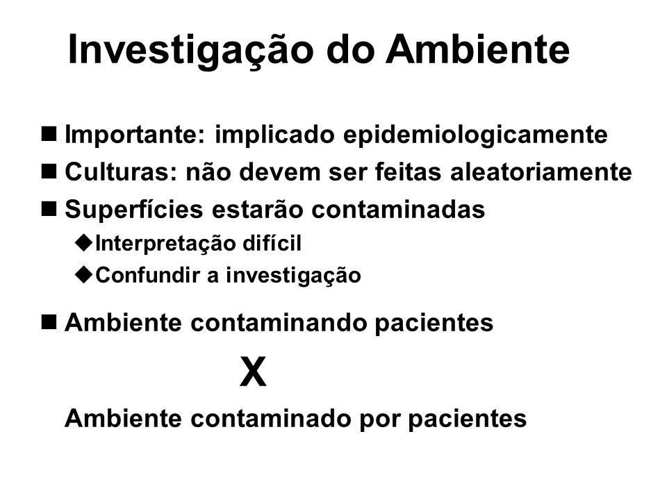 Investigação do Ambiente Importante: implicado epidemiologicamente Culturas: não devem ser feitas aleatoriamente Superfícies estarão contaminadas Inte