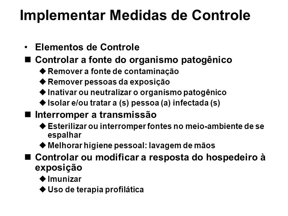 Implementar Medidas de Controle Elementos de Controle Controlar a fonte do organismo patogênico Remover a fonte de contaminação Remover pessoas da exp
