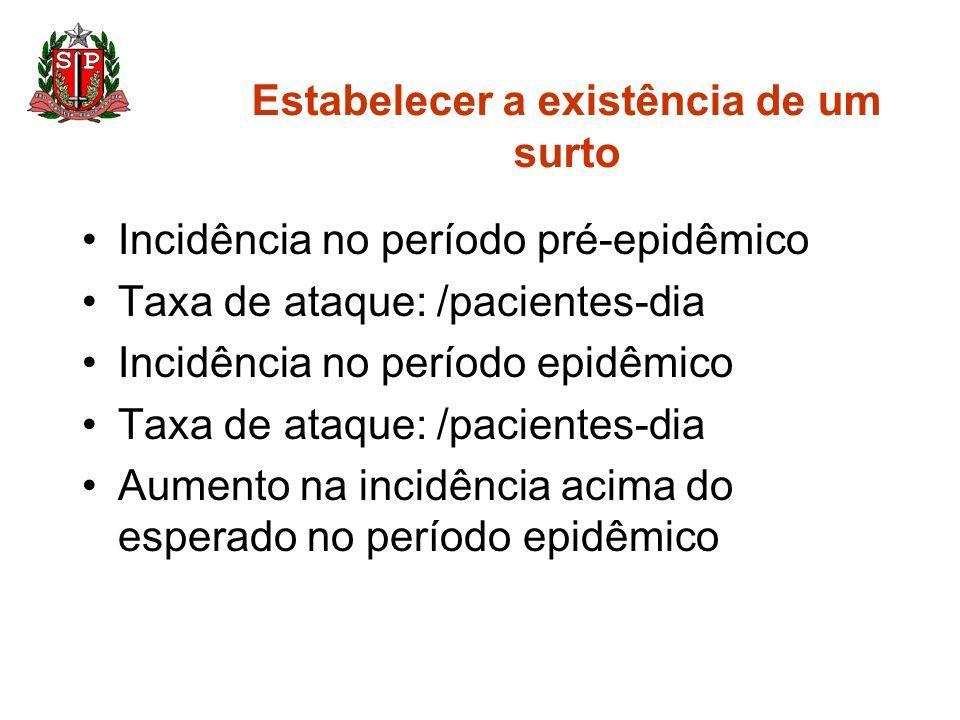 Estabelecer a existência de um surto Incidência no período pré-epidêmico Taxa de ataque: /pacientes-dia Incidência no período epidêmico Taxa de ataque