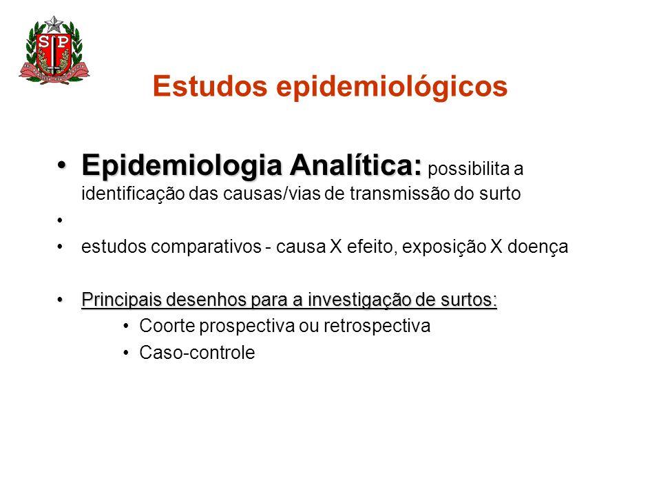 Estudos epidemiológicos Epidemiologia Analítica:Epidemiologia Analítica: possibilita a identificação das causas/vias de transmissão do surto estudos c