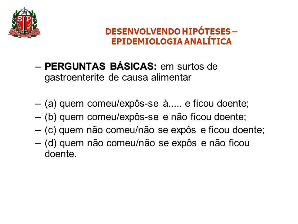 DESENVOLVENDO HIPÓTESES – EPIDEMIOLOGIA ANALÍTICA –PERGUNTAS BÁSICAS: –PERGUNTAS BÁSICAS: em surtos de gastroenterite de causa alimentar –(a) quem com