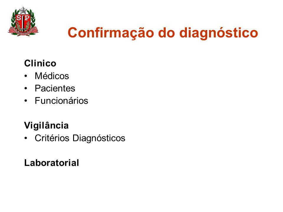 Confirmação do diagnóstico Clinico Médicos Pacientes Funcionários Vigilância Critérios Diagnósticos Laboratorial