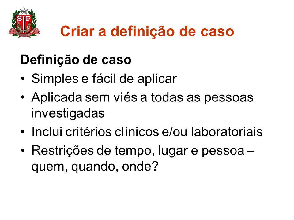 Criar a definição de caso Definição de caso Simples e fácil de aplicar Aplicada sem viés a todas as pessoas investigadas Inclui critérios clínicos e/o