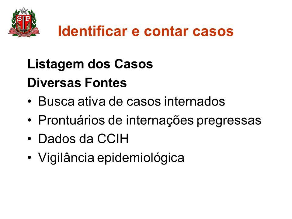 Identificar e contar casos Listagem dos Casos Diversas Fontes Busca ativa de casos internados Prontuários de internações pregressas Dados da CCIH Vigi