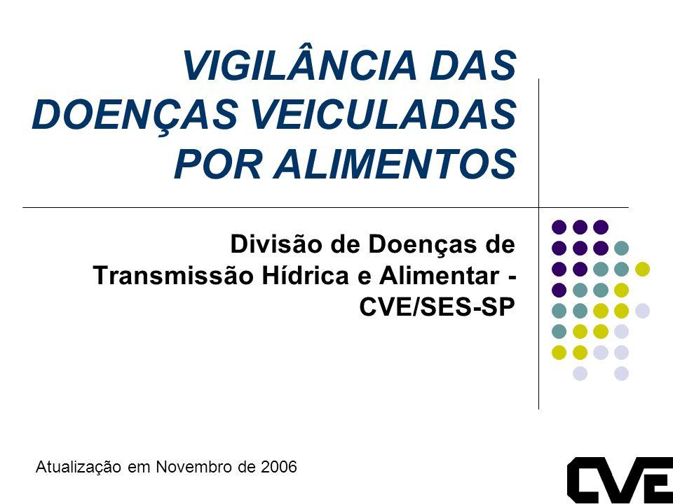 VIGILÂNCIA DAS DOENÇAS VEICULADAS POR ALIMENTOS Divisão de Doenças de Transmissão Hídrica e Alimentar - CVE/SES-SP Atualização em Novembro de 2006