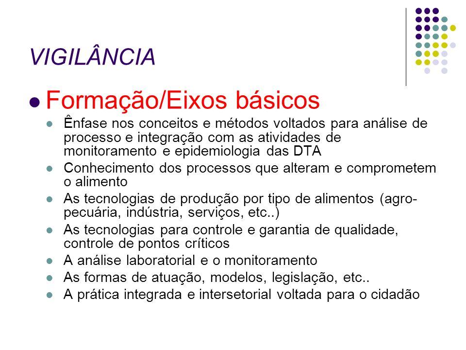 VIGILÂNCIA Formação/Eixos básicos Ênfase nos conceitos e métodos voltados para análise de processo e integração com as atividades de monitoramento e e