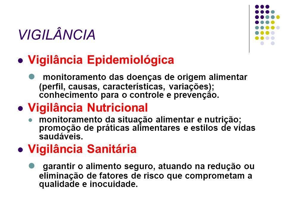 VIGILÂNCIA Vigilância Epidemiológica monitoramento das doenças de origem alimentar (perfil, causas, características, variações); conhecimento para o c