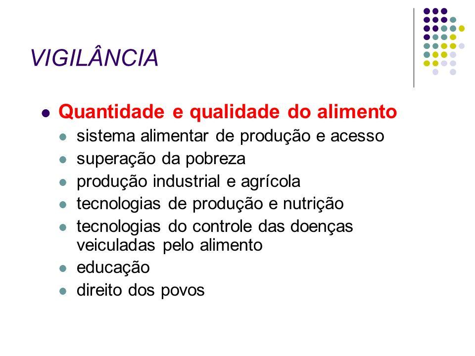 VIGILÂNCIA Quantidade e qualidade do alimento sistema alimentar de produção e acesso superação da pobreza produção industrial e agrícola tecnologias d