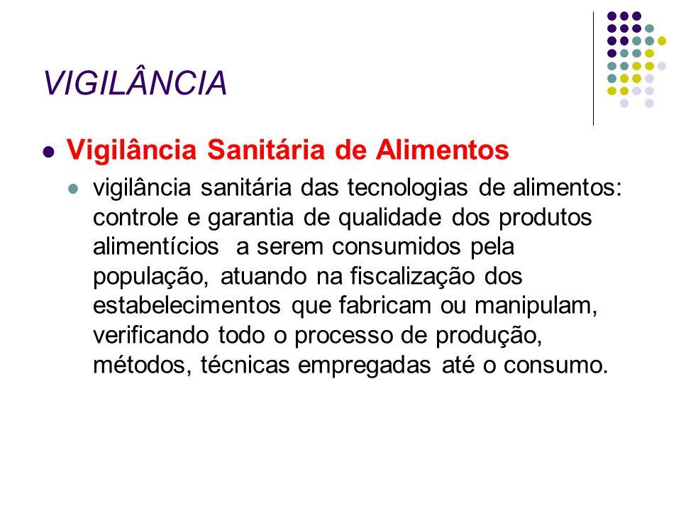 VIGILÂNCIA Vigilância Sanitária de Alimentos vigilância sanitária das tecnologias de alimentos: controle e garantia de qualidade dos produtos alimentí