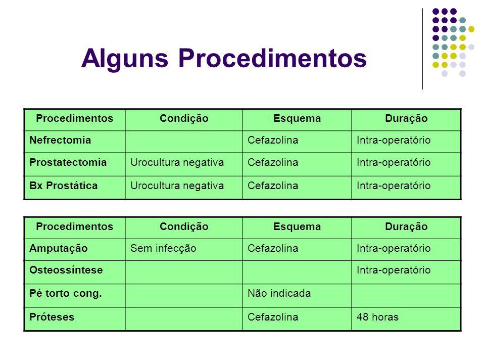 Alguns Procedimentos ProcedimentosCondiçãoEsquemaDuração NefrectomiaCefazolinaIntra-operatório ProstatectomiaUrocultura negativaCefazolinaIntra-operat