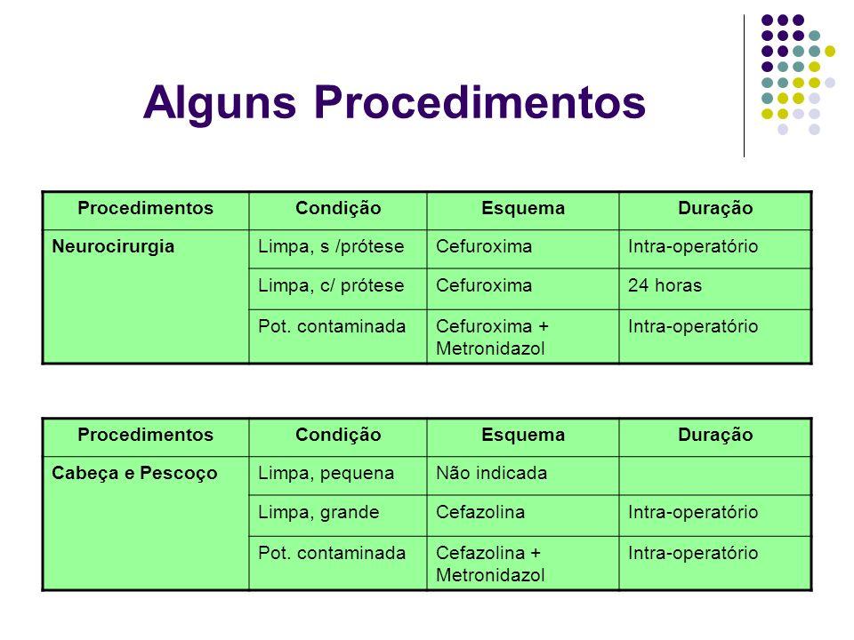 Alguns Procedimentos ProcedimentosCondiçãoEsquemaDuração NeurocirurgiaLimpa, s /próteseCefuroximaIntra-operatório Limpa, c/ próteseCefuroxima24 horas
