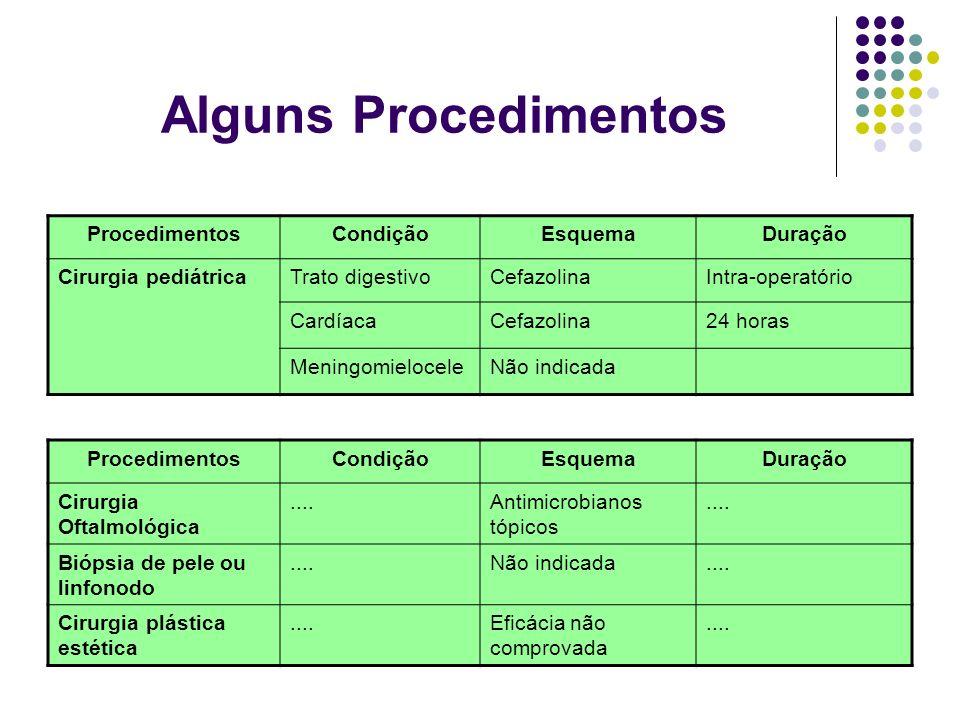 Alguns Procedimentos ProcedimentosCondiçãoEsquemaDuração Cirurgia pediátricaTrato digestivoCefazolinaIntra-operatório CardíacaCefazolina24 horas Menin