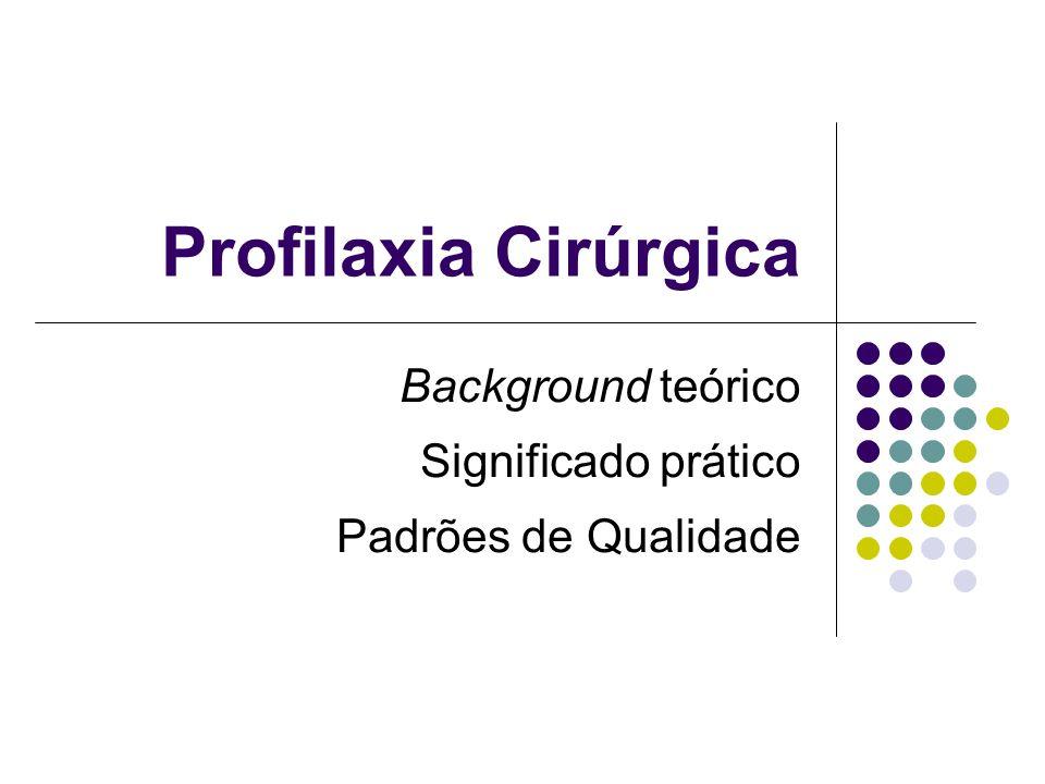 Profilaxia Cirúrgica Background teórico Significado prático Padrões de Qualidade