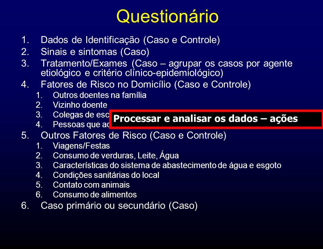 Questionário 1.Dados de Identificação (Caso e Controle) 2.Sinais e sintomas (Caso) 3.Tratamento/Exames (Caso – agrupar os casos por agente etiológico