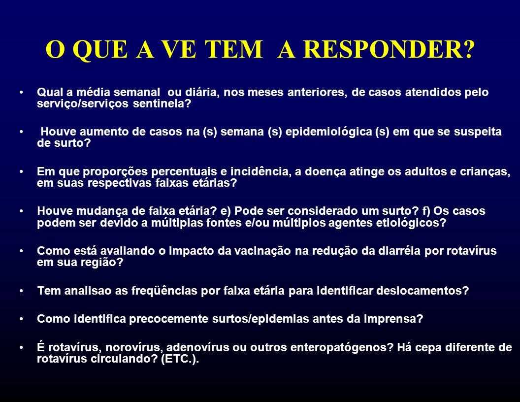 Tendência da MDDA 1)Está ocorrendo uma epidemia em 2006 em Limeira.