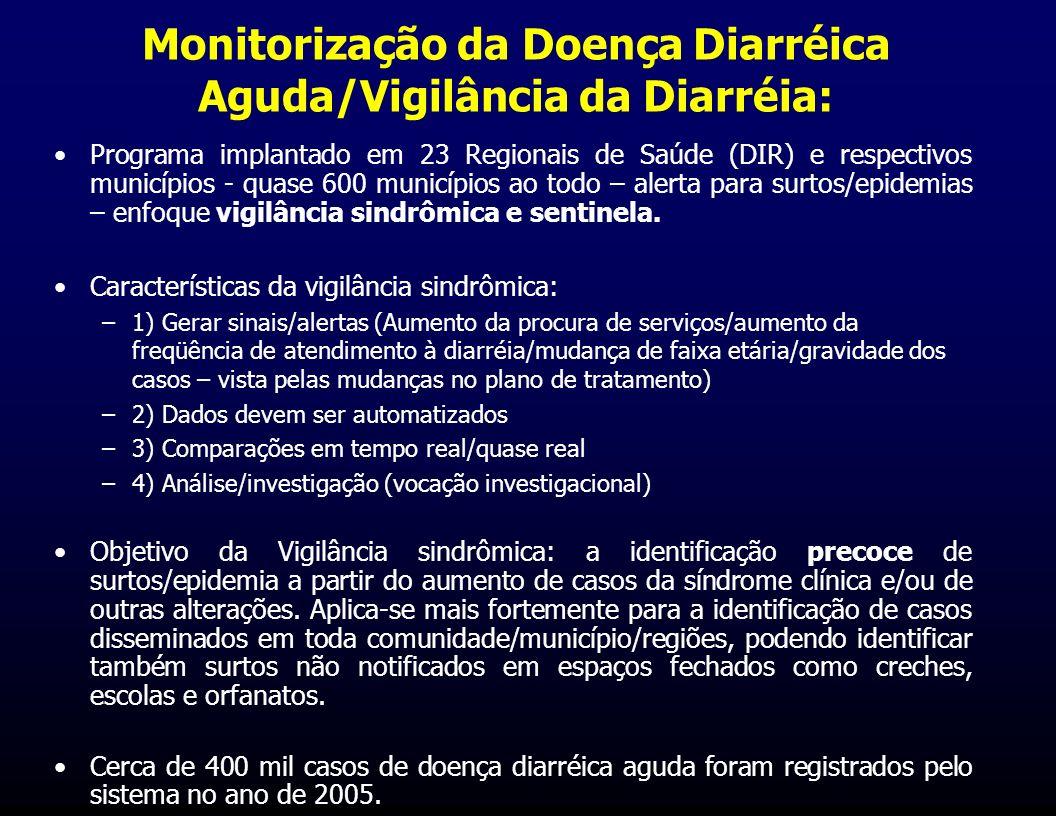Monitorização da Doença Diarréica Aguda/Vigilância da Diarréia: Programa implantado em 23 Regionais de Saúde (DIR) e respectivos municípios - quase 60