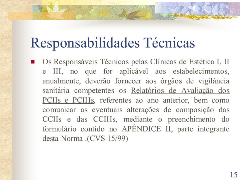 15 Responsabilidades Técnicas Os Responsáveis Técnicos pelas Clínicas de Estética I, II e III, no que for aplicável aos estabelecimentos, anualmente,