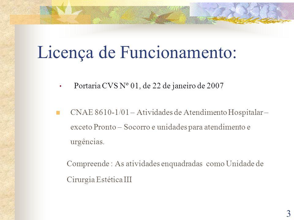 3 Licença de Funcionamento: Portaria CVS Nº 01, de 22 de janeiro de 2007 CNAE 8610-1/01 – Atividades de Atendimento Hospitalar – exceto Pronto – Socor