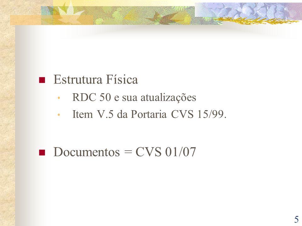 5 Estrutura Física RDC 50 e sua atualizações Item V.5 da Portaria CVS 15/99. Documentos = CVS 01/07