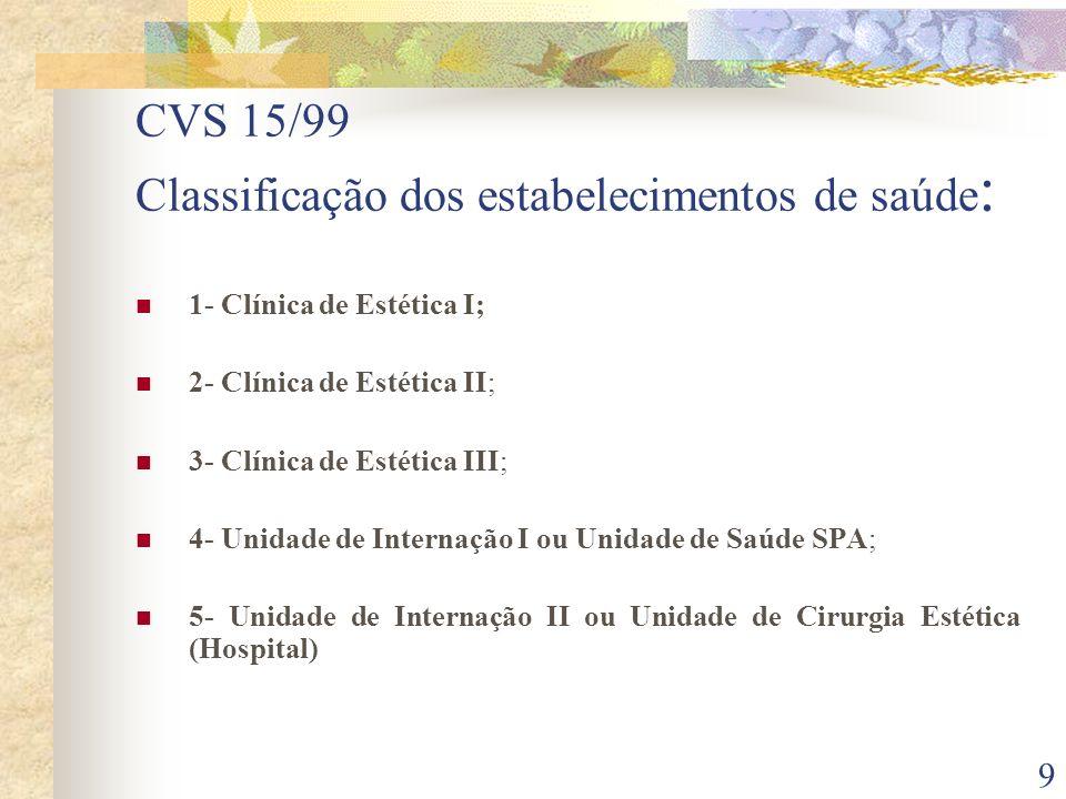 9 CVS 15/99 Classificação dos estabelecimentos de saúde : 1- Clínica de Estética I; 2- Clínica de Estética II; 3- Clínica de Estética III; 4- Unidade