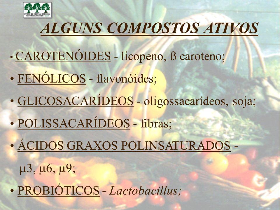 ALGUNS COMPOSTOS ATIVOS CAROTENÓIDES - licopeno, ß caroteno; FENÓLICOS - flavonóides; GLICOSACARÍDEOS - oligossacarídeos, soja; POLISSACARÍDEOS - fibr