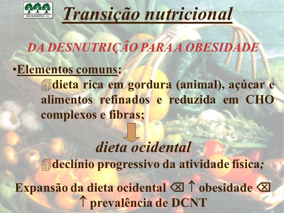 Transição nutricional DA DESNUTRIÇÃO PARA A OBESIDADE Elementos comuns: 4dieta rica em gordura (animal), açúcar e alimentos refinados e reduzida em CH