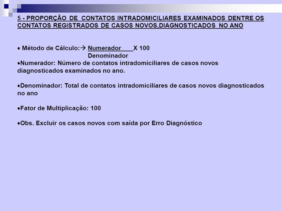 5 - PROPORÇÃO DE CONTATOS INTRADOMICILIARES EXAMINADOS DENTRE OS CONTATOS REGISTRADOS DE CASOS NOVOS,DIAGNOSTICADOS NO ANO Método de Cálculo: Numerado