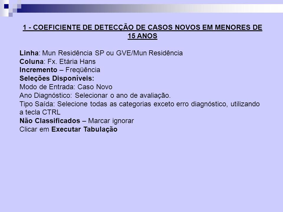 IndicadorCálculoUtilidadeParâmetros Proporção casos novos diagnosticados no ano, com grau de incapacidade avaliado.