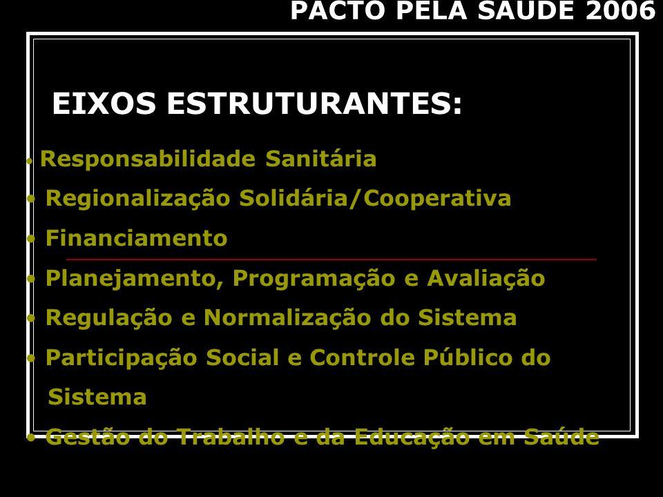 Responsabilidade Sanitária Regionalização Solidária/Cooperativa Financiamento Planejamento, Programação e Avaliação Regulação e Normalização do Sistem