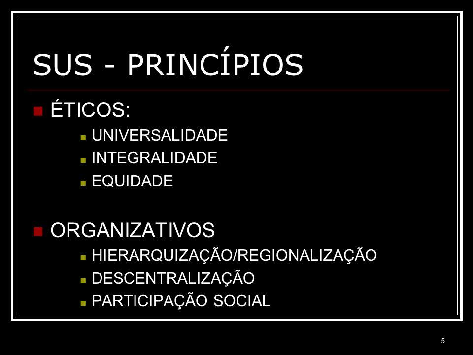 5 SUS - PRINCÍPIOS ÉTICOS: UNIVERSALIDADE INTEGRALIDADE EQUIDADE ORGANIZATIVOS HIERARQUIZAÇÃO/REGIONALIZAÇÃO DESCENTRALIZAÇÃO PARTICIPAÇÃO SOCIAL