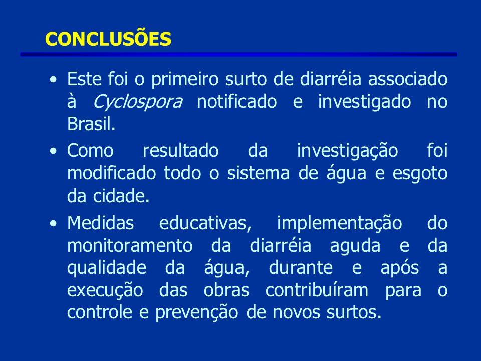 Este foi o primeiro surto de diarréia associado à Cyclospora notificado e investigado no Brasil. Como resultado da investigação foi modificado todo o