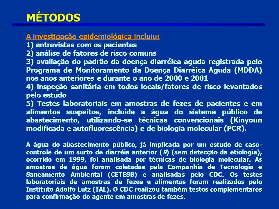 MÉTODOS A investigação epidemiológica incluiu: 1) entrevistas com os pacientes 2) análise de fatores de risco comuns 3) avaliação do padrão da doença diarréica aguda registrada pelo Programa de Monitoramento da Doença Diarréica Aguda (MDDA) nos anos anteriores e durante o ano de 2000 e 2001 4) inspeção sanitária em todos locais/fatores de risco levantados pelo estudo 5) Testes laboratoriais em amostras de fezes de pacientes e em alimentos suspeitos, incluída a água do sistema público de abastecimento, utilizando-se técnicas convencionais (Kinyoun modificada e autofluorescência) e de biologia molecular (PCR).