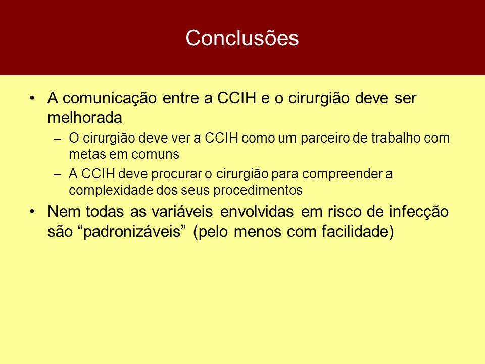 Conclusões A comunicação entre a CCIH e o cirurgião deve ser melhorada –O cirurgião deve ver a CCIH como um parceiro de trabalho com metas em comuns –